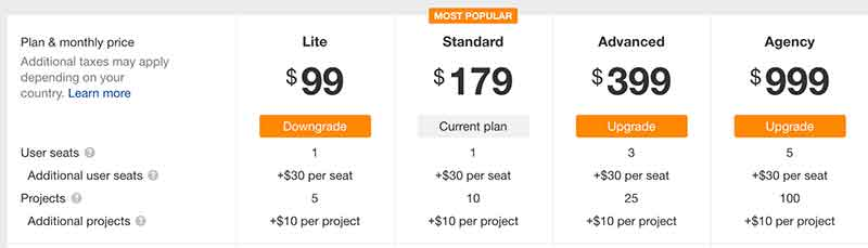 Ahrefs pricing options.