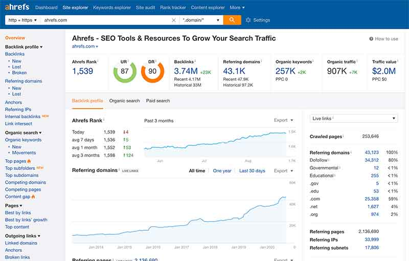 Ahrefs site explorer is its main feature.