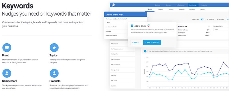 Monitoring keywords and more with BuzzSumo has never been easier.