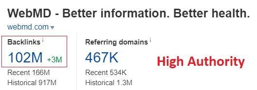 authoritative sites have many backlinks