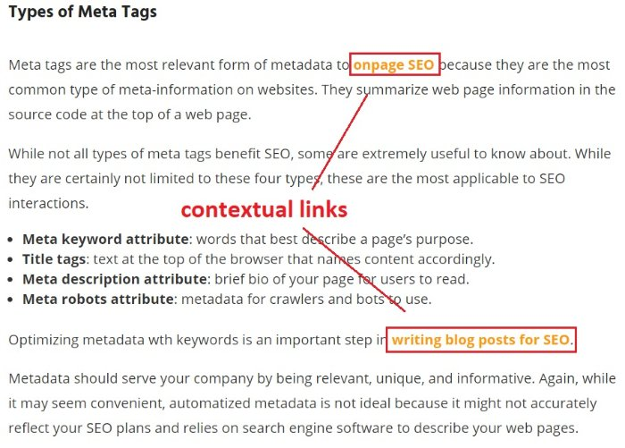 contextual links are surrounded by relevant content