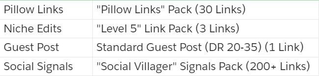 The first month's backlink order.