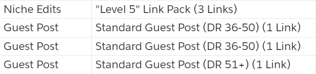 The backlink order for the second month.