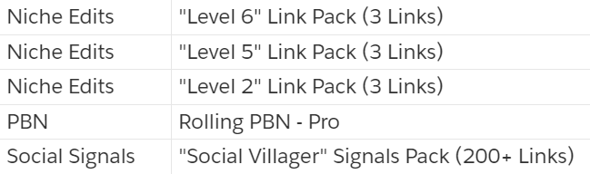 The third month's backlink order.